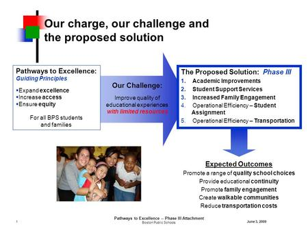 June 3, 2009 Pathways to Excellence -- Phase III Attachment Boston Public Schools 1 Our charge, our challenge and the proposed solution Our Challenge: