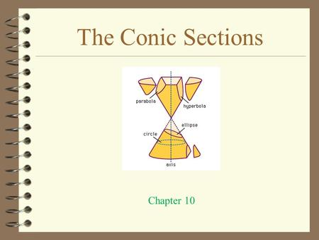 The Conic Sections Chapter 10. Introduction to Conic Sections (10.1) 4 A conic section is the intersection of a plane with a double-napped cone.