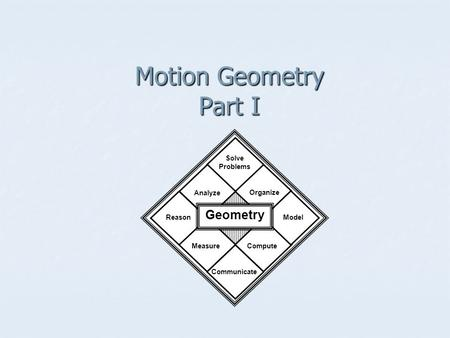 Motion Geometry Part I Geometry Solve Problems Organize Model Compute
