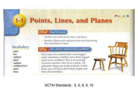 NCTM Standards: 3, 6, 8, 9, 10. 1.1 Points, Lines, & Planes PointLinePlane Definition Model Drawn Named By: Facts Words/ Symbols As a dotWith an arrow.