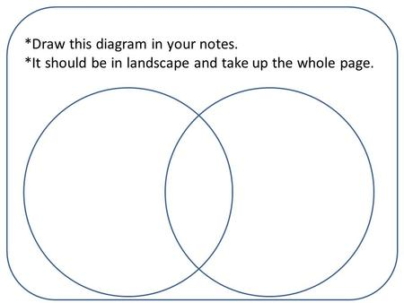 *Draw this diagram in your notes. *It should be in landscape and take up the whole page.