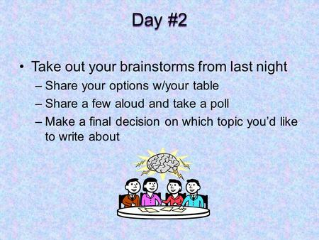 Day #2 Take out your brainstorms from last night –Share your options w/your table –Share a few aloud and take a poll –Make a final decision on which topic.