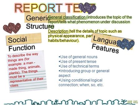 REPORT TEXT Generic Structure Social Function Language Features