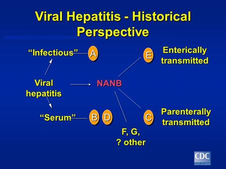 "Viral Hepatitis - Historical Perspective A ""Infectious"" ""Serum"" Viral hepatitis Entericallytransmitted Parenterallytransmitted F, G, ? other E NANB BD."