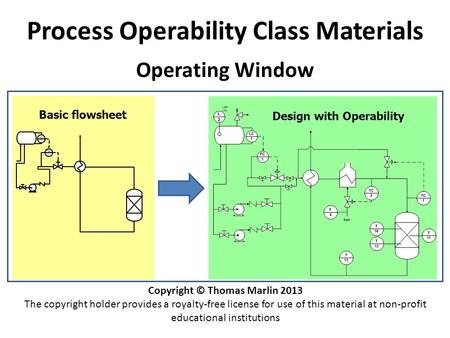 Process Operability Class Materials Copyright © Thomas Marlin 2013