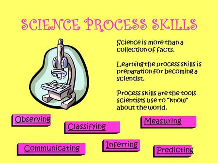 SCIENCE PROCESS SKILLS Observing Classifying Measuring InferInferring PredictPredicting Communicating Science is more than a collection of facts. Learning.