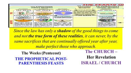 23 August, 2015 Burmah Road Gospel HallPart III (19 April) Part I …in the Past (The Shadows, Heb. 10:1, NRSV) The Passover The Unleavened Bread (26 April)