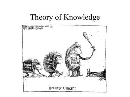 Theory of Knowledge. Assessment Presentation (Teacher assessed) Essay (1200 – 1600 words) (externally assessed)