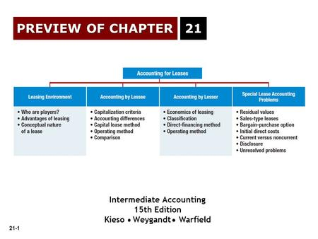21-1 PREVIEW OF CHAPTER Intermediate Accounting 15th Edition Kieso Weygandt Warfield 21.