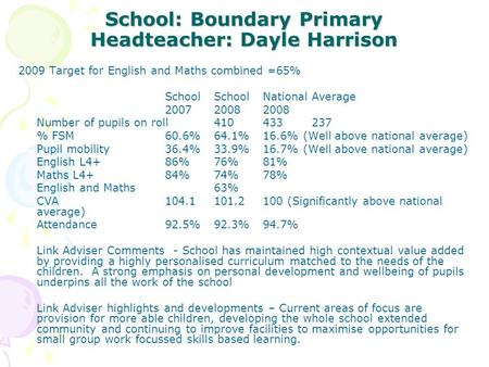 School: Boundary Primary Headteacher: Dayle Harrison 2009 Target for English and Maths combined =65% SchoolSchoolNational Average 200720082008 Number of.