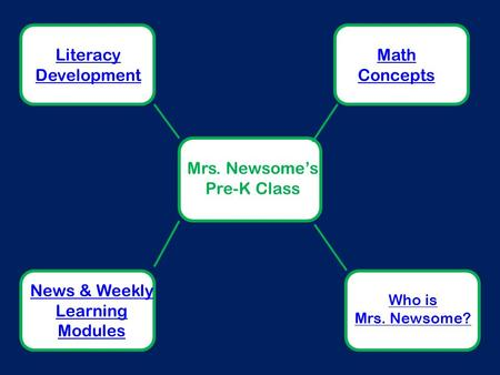 Mrs. Newsome's Pre-K Class Literacy Development Math Concepts News & Weekly Learning Modules Who is Mrs. Newsome?