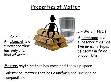 Properties of Matter Matter: anything that has mass and takes up space Substance: matter that has a uniform and unchanging composition. An element is.