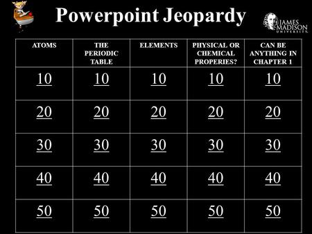 Atoms elements and compounds chapter seven elements and the powerpoint jeopardy atomsthe periodic table elementsphysical or chemical properies can be anything in chapter 1 urtaz Image collections
