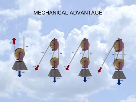 MECHANICAL ADVANTAGE. Forces we encounter in SAR Simple Machines Mechanical Advantage of Pulley Systems.