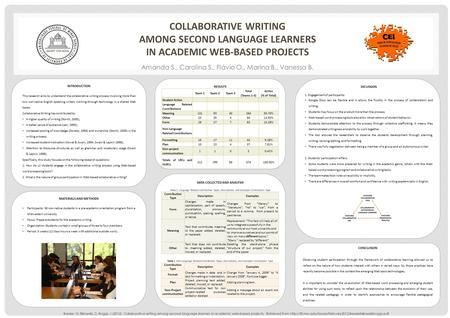 COLLABORATIVE WRITING AMONG SECOND LANGUAGE LEARNERS IN ACADEMIC WEB-BASED PROJECTS RESULTS INTRODUCTION This research aims to understand the collaborative.
