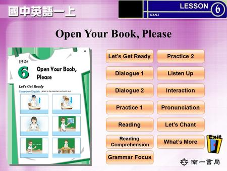 Open Your Book, Please Let's Get Ready Dialogue 1 Dialogue 2 Practice 1 Reading Practice 2 Listen Up Interaction Pronunciation Let's Chant What's More.