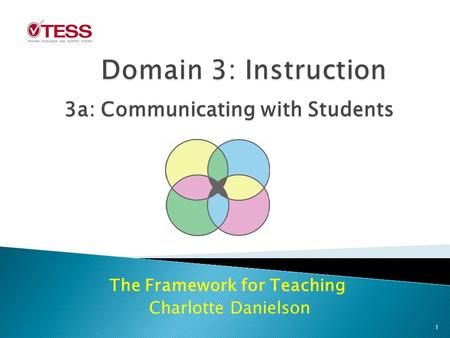 The Framework for Teaching Charlotte Danielson 3a: Communicating with Students 1.