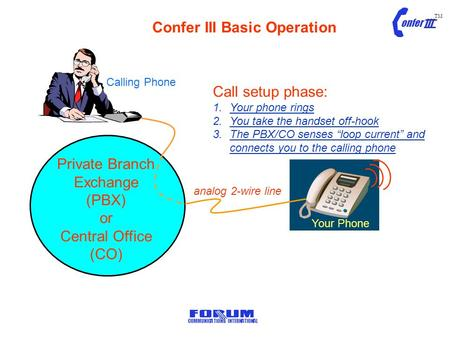 Onfer III TM COMMUNICATIONS INTERNATIONAL Private Branch Exchange (PBX) or Central Office (CO) Your Phone analog 2-wire line Call setup phase: 1.Your phone.
