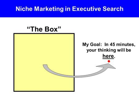 "Niche Marketing in Executive Search ""The Box"" Your Thinking is Here. My Goal: In 45 minutes, your thinking will be here."