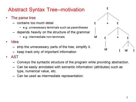1 Abstract Syntax Tree--motivation The parse tree –contains too much detail e.g. unnecessary terminals such as parentheses –depends heavily on the structure.