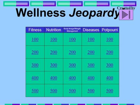 Wellness Jeopardy! Nutrition Body Image/Weight Management DiseasesPotpourri 100 200 300 400 500 Fitness 100 200 300 400 500 300 100 Created by.