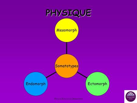 Physical Education Department PHYSIQUE Somatotypes MesomorphEctomorphEndomorph.