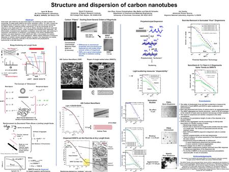 Structure and dispersion of carbon nanotubes Janis M. Brown Air Force Research Laboratory, MLBCO, WPAFB, OH 45433-7750 David P. Anderson University of.