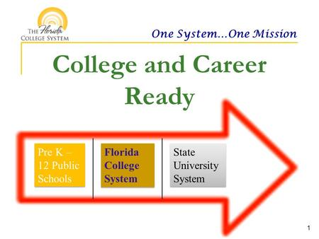 One System…One Mission College and Career Ready Pre K – 12 Public Schools Florida College System State University System 1.