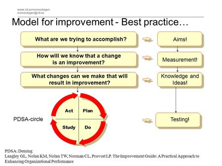 Aims! What are we trying to accomplish? How will we know that a change is an improvement? What changes can we make.