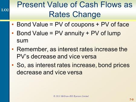 7-0 Present Value of Cash Flows as Rates Change Bond Value = PV of coupons + PV of face Bond Value = PV annuity + PV of lump sum Remember, as interest.