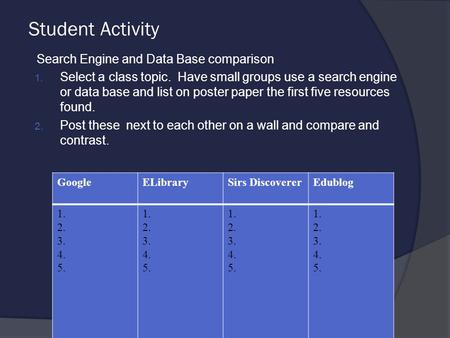 Student Activity Search Engine and Data Base comparison 1. Select a class topic. Have small groups use a search engine or data base and list on poster.