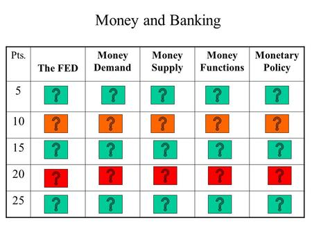 Money and Banking Pts. The FED Money Demand Money Supply Money Functions Monetary Policy 5 10 15 20 25.