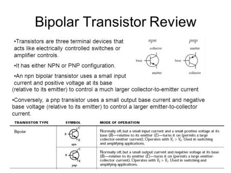 Bipolar Transistor Review Transistors are three terminal devices that acts like electrically controlled switches or amplifier controls. It has either NPN.