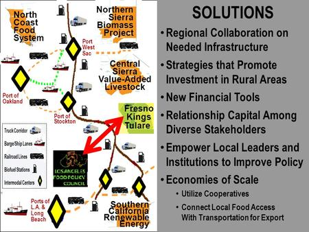 North Coast Food System Northern Sierra Biomass Project Central Sierra Value-Added Livestock Port West Sac Port of Oakland Port of Stockton Ports of L.A.