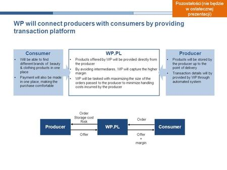 WP will connect producers with consumers by providing transaction platform WP.PL Products offered by WP will be provided directly from the producer By.