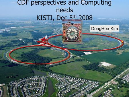CDF perspectives and Computing needs KISTI, Dec 5 th 2008 DongHee Kim.
