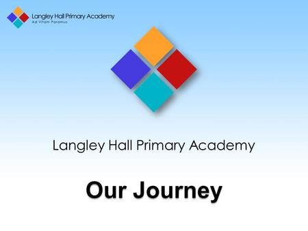 Langley Hall Primary Academy Our Journey. It all began with a letter.