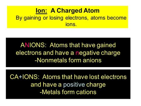 By gaining or losing electrons, atoms become ions.