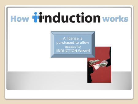 A license is purchased to allow access to iiNDUCTION Wizard How works.