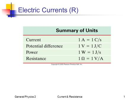 General Physics 2Current & Resistance1 Electric Currents (R)