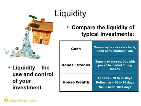  Liquidity – the use and control of your investment. Liquidity  Compare the liquidity of typical investments: Cash Same day access via check, debit card,
