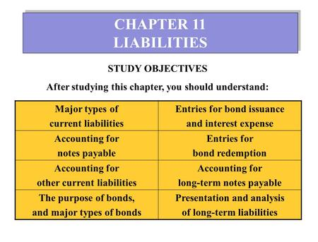 CHAPTER 11 LIABILITIES CHAPTER 11 LIABILITIES STUDY OBJECTIVES After studying this chapter, you should understand: Major types of current liabilities Entries.