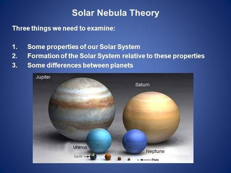 Solar Nebula Theory Three things we need to examine: 1.Some properties of our Solar System 2.Formation of the Solar System relative to these properties.