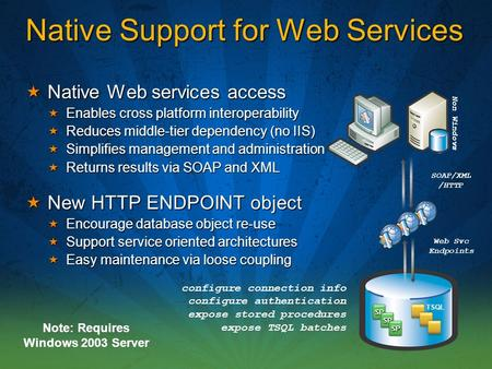 Native Support for Web Services  Native Web services access  Enables cross platform interoperability  Reduces middle-tier dependency (no IIS)  Simplifies.