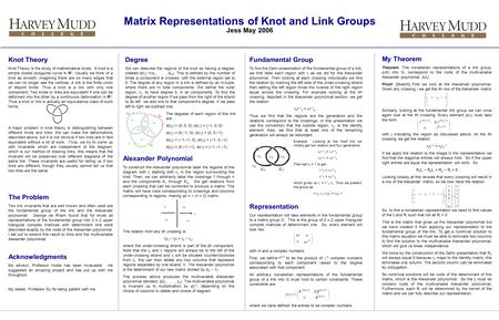Matrix Representations of Knot and Link Groups Jess May 2006 Knot Theory Knot Theory is the study of mathematical knots. A knot is a simple closed polygonal.