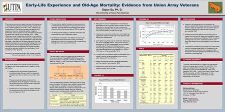 POSTER TEMPLATES BY: www.PosterPresentations.com Early-Life Experience and Old-Age Mortality: Evidence from Union Army Veterans Dejun Su, Ph. D. The University.
