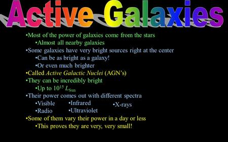 Most of the power of galaxies come from the stars Almost all nearby galaxies Some galaxies have very bright sources right at the center Can be as bright.