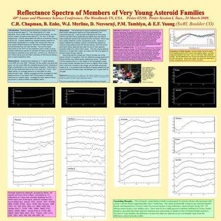 Reflectance Spectra of Members of Very Young Asteroid Families 40 th Lunar and Planetary Science Conference, The Woodlands TX, USA. Poster #2258. Poster.