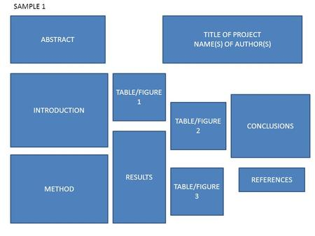 SAMPLE 1 ABSTRACT TITLE OF PROJECT NAME(S) OF AUTHOR(S) INTRODUCTION