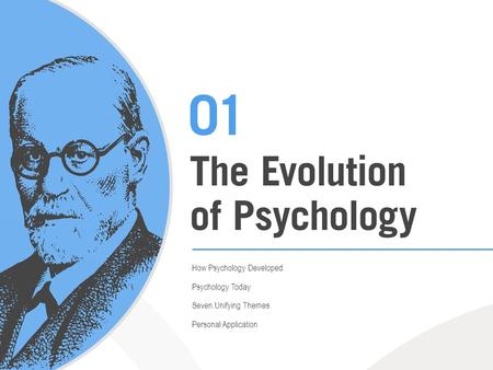 How Psychology Developed Psychology Today Seven Unifying Themes Personal Application.